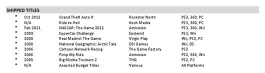 Alex O'Dwyer CV GTA V release date